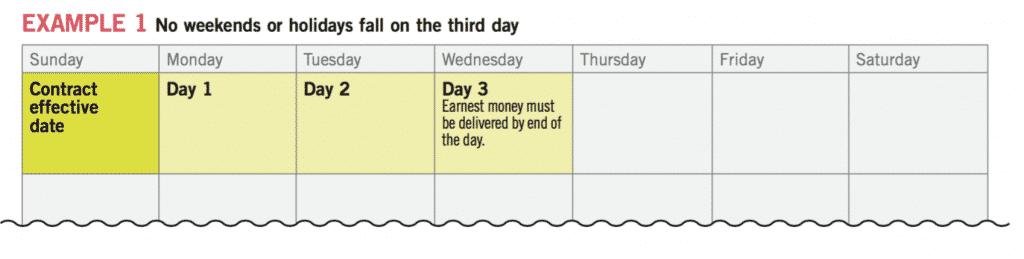 Earnest Money Example 1